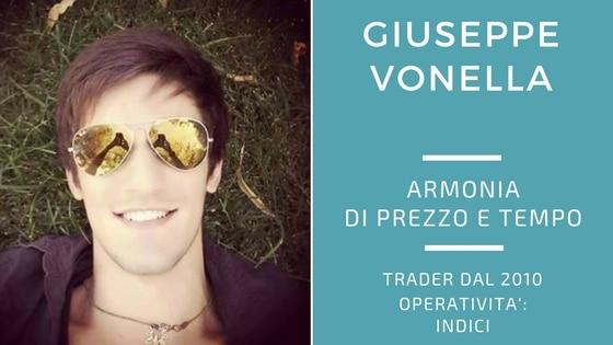Giuseppe Vonella, l'analisi ciclica e l'armonia di prezzo e tempo